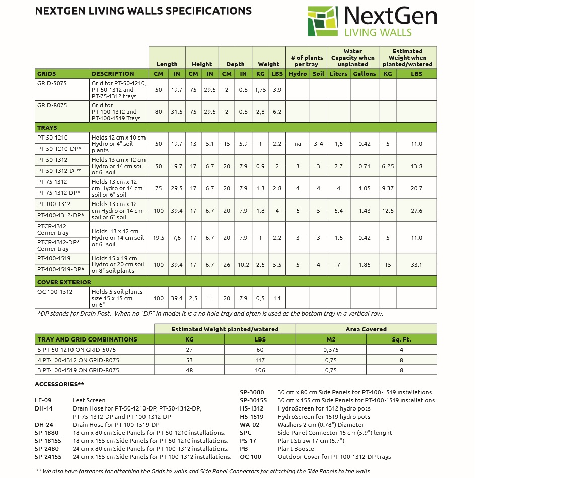 Image Database Available. All Images Of NextGen Living Walls ...